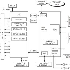 A3pci1534B_scheme