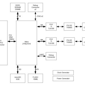 A3pci1571_scheme