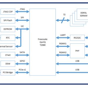 A3pci7527_scheme
