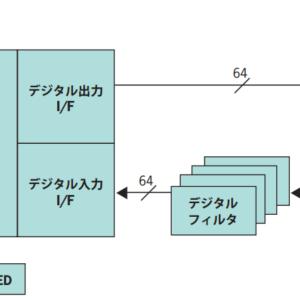 A6pci1427A_scheme