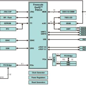 A6pci7523_scheme