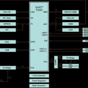 A6pci7524_scheme