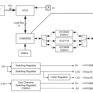 AdEXP1560A_scheme