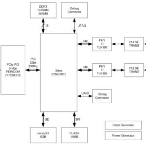 AdEXP1572_scheme