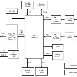 AdXMC1573_scheme