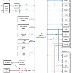 AdiNS1576_scheme