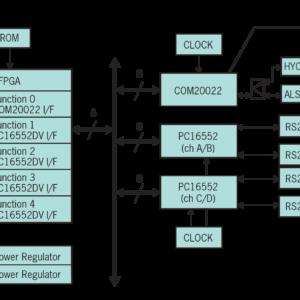 Adpci1558_scheme