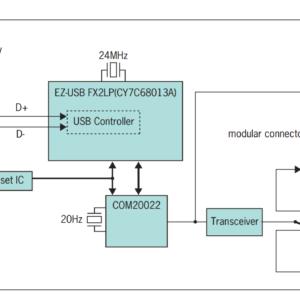 Adusb1549A_scheme