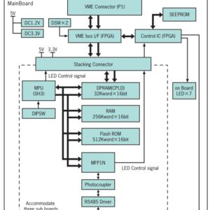Advme1569A_scheme