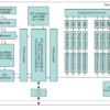Advme1608B_scheme