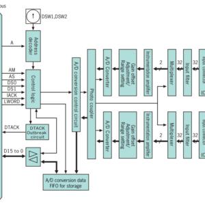 Advme2608A_scheme
