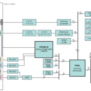 Advme7004_scheme