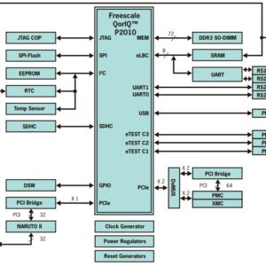 Advme7521_scheme