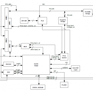 Advme7525_scheme