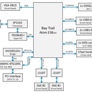 a6pci8077_scheme