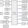 a6pci8080_scheme