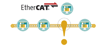 Advanet EtherCAT (3)