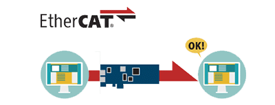 Advanet EtherCAT (4)